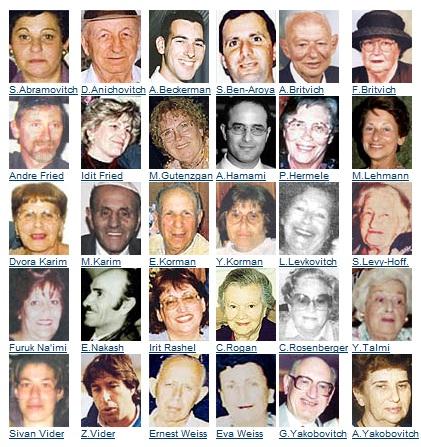 """Résultat de recherche d'images pour """"Photos - portraits des victimes israéliennes des attentats"""""""